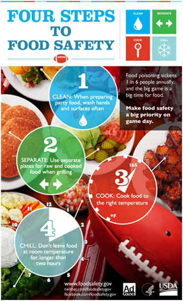 Ready for the Super Bowl? Game Day Tips for Food Safety! #Foodies